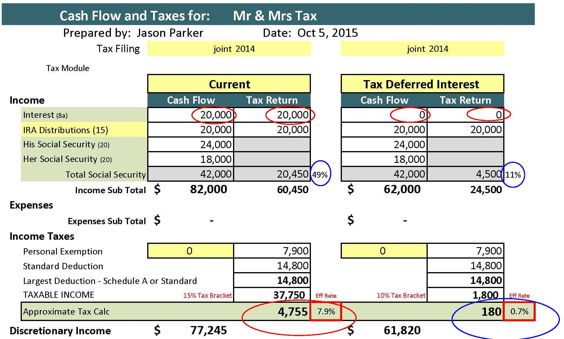 Retirement Planning Budget Worksheet And Excel Retirement