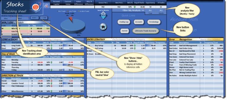 Spreadsheet Definition Excel | Natural Buff Dog