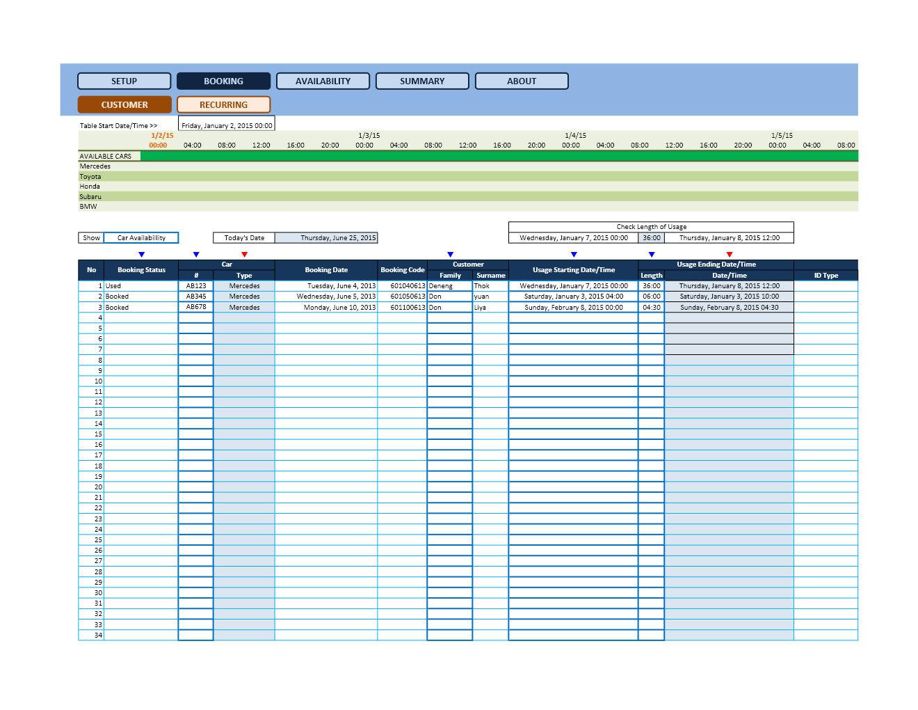 Hotel Inventory Spreadsheet