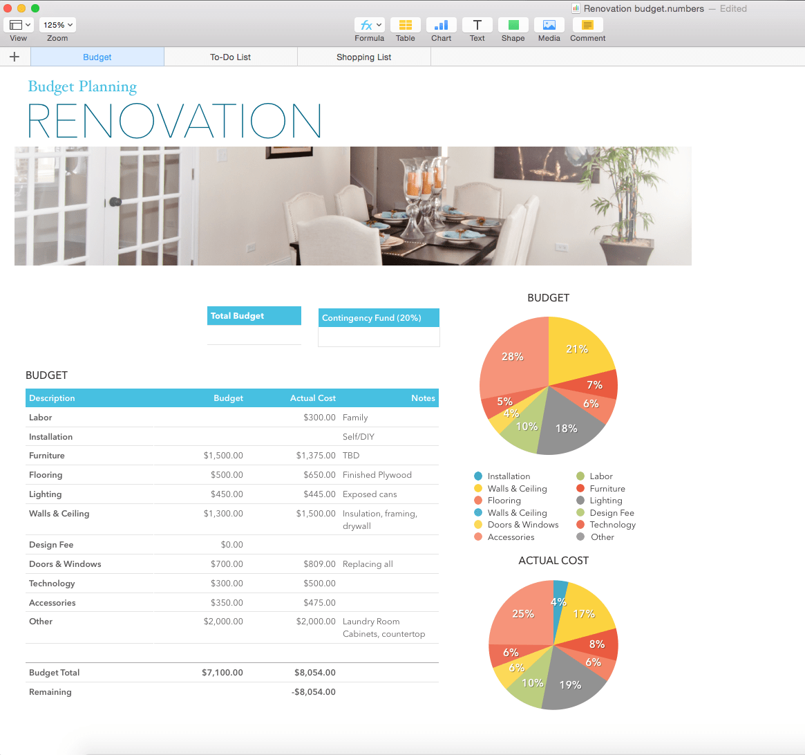Farm Budget Template Excel