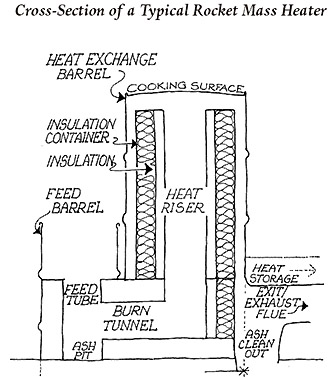 Self-building homes • Page 2 • Main Discussion Forum