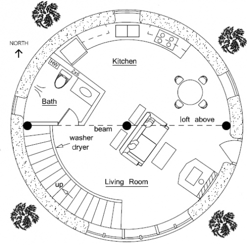 2-Story Earthbag Roundhouse