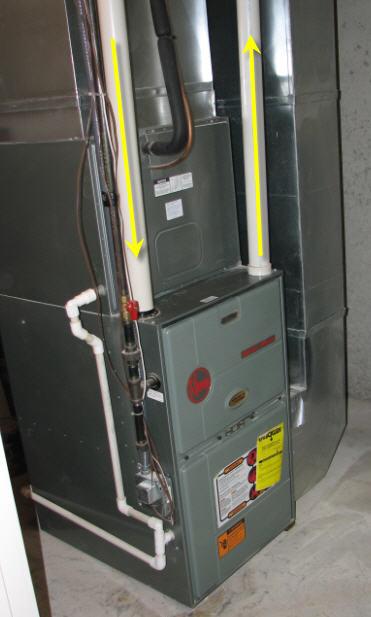 Natural Gas Furnaces