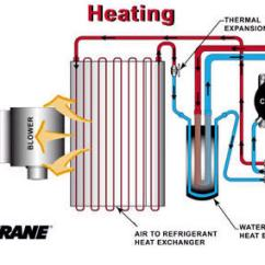 Trane Water Source Heat Pump Wiring Diagram Mitsubishi L200 Alternator Naturalgasefficiency Org In The Heating Mode Cold Exchanger Is Or Outside Air And Hot Contact With Being