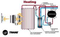 Heat Heat Pump - NaturalGasEfficiency.org