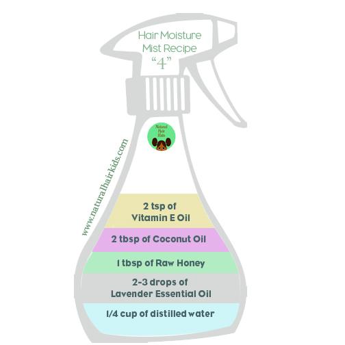 Bye-Bye Frizz, Hello Shine Honey & Coconut Spray. moisturizing spritzer 4