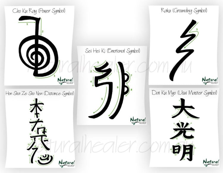 Reiki Symbols Poster Pack of 10 (Digital)
