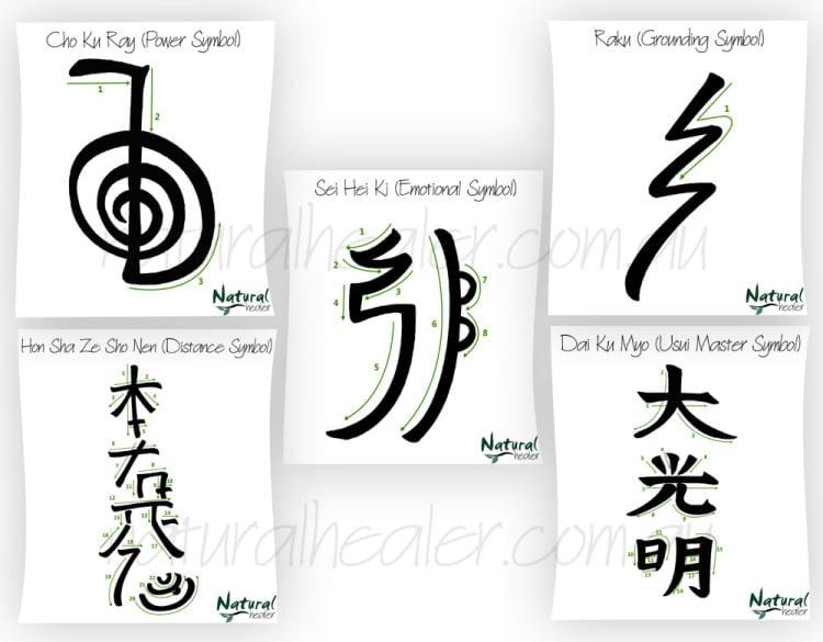 Easy Reference Reiki Symbols Poster Pack