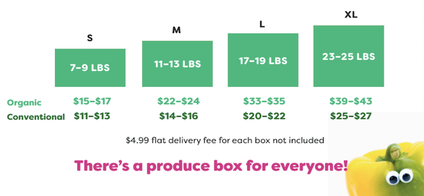 imperfect produce pricing.png