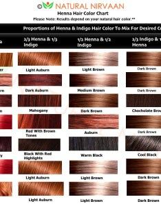 Choose your henna hair color click on chart to enlarge also how use indigo natural nirvaan rh naturalnirvaan