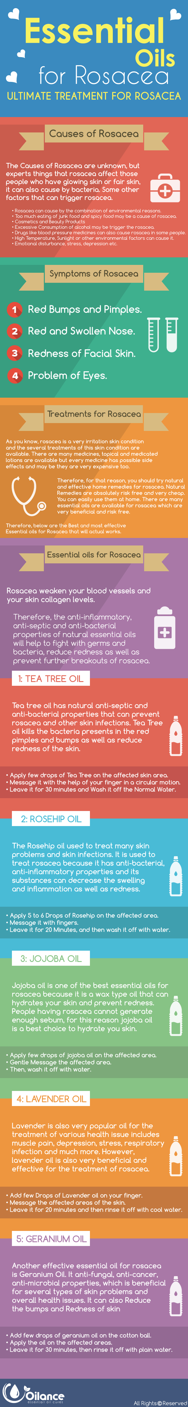 Best Essential Oils For Treating Rosacea Infographic