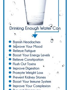 also water the miracle drink we often overlook infographic rh naturalon