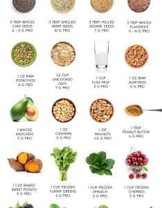 Protein foods chart also people davidjoel rh