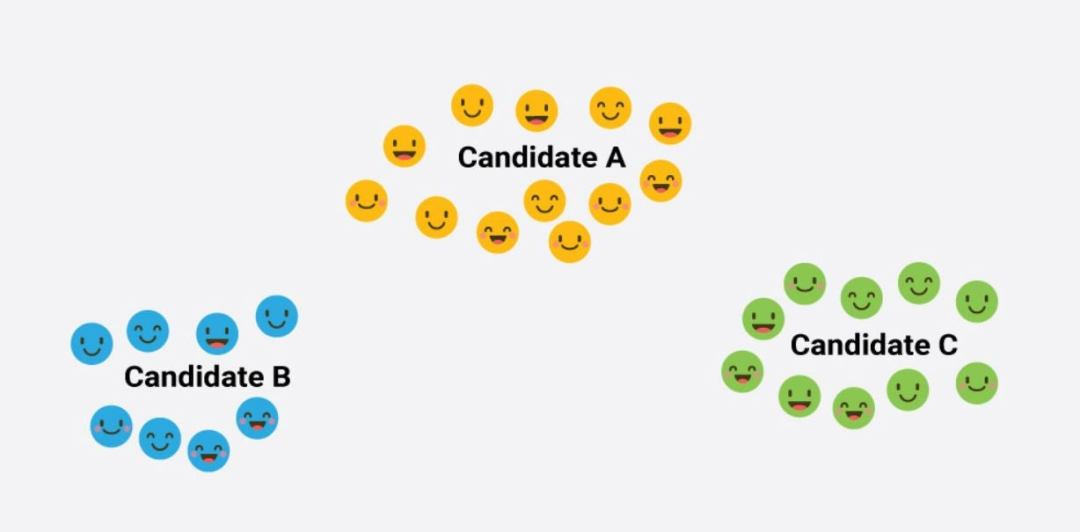 a graphic depicting candidates forming into groups in the iowa caucus