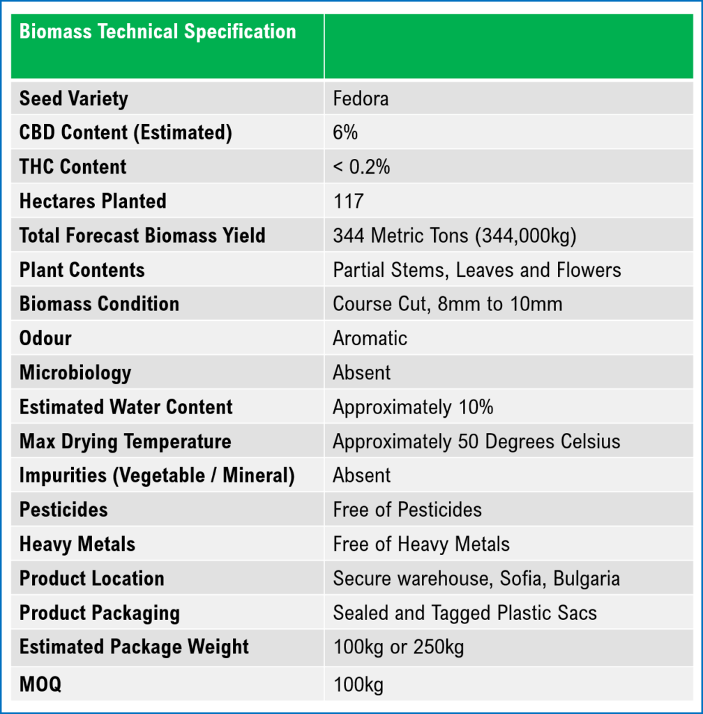 Biomass Technical Specification