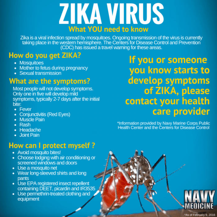 Navy Medicine Zika Infographic v4