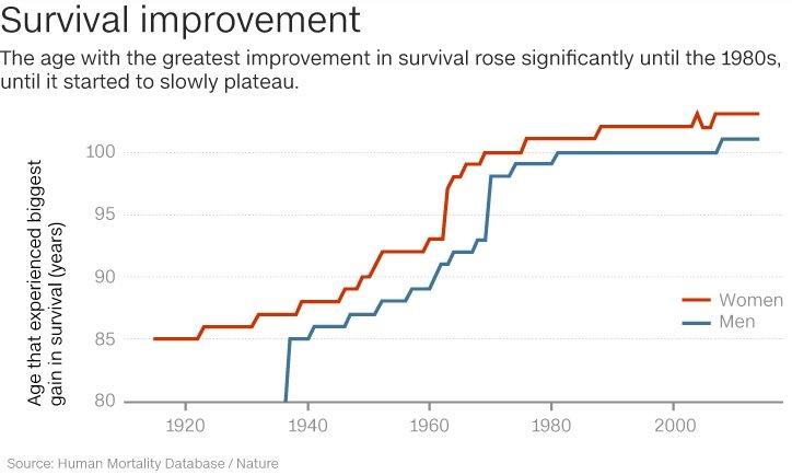 image-life-expectancy-world