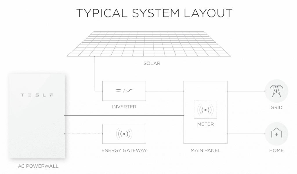 wiring diagram powerwall