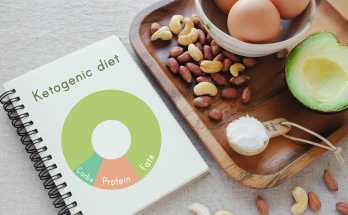 Are you looking to try the keto diet?