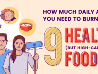 9 healthy food with high calorie counts.
