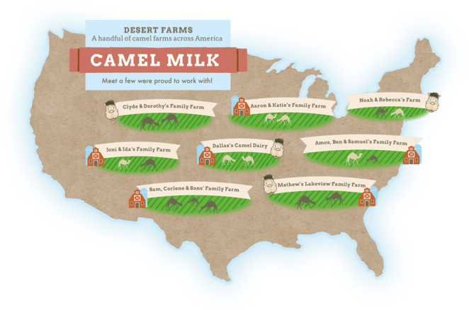 desert-farms-camel-milk-map