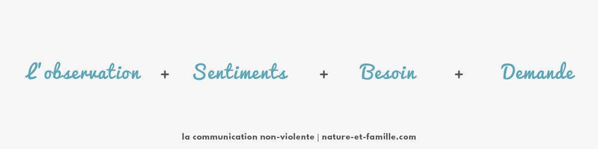 la Communication non-violente en famille