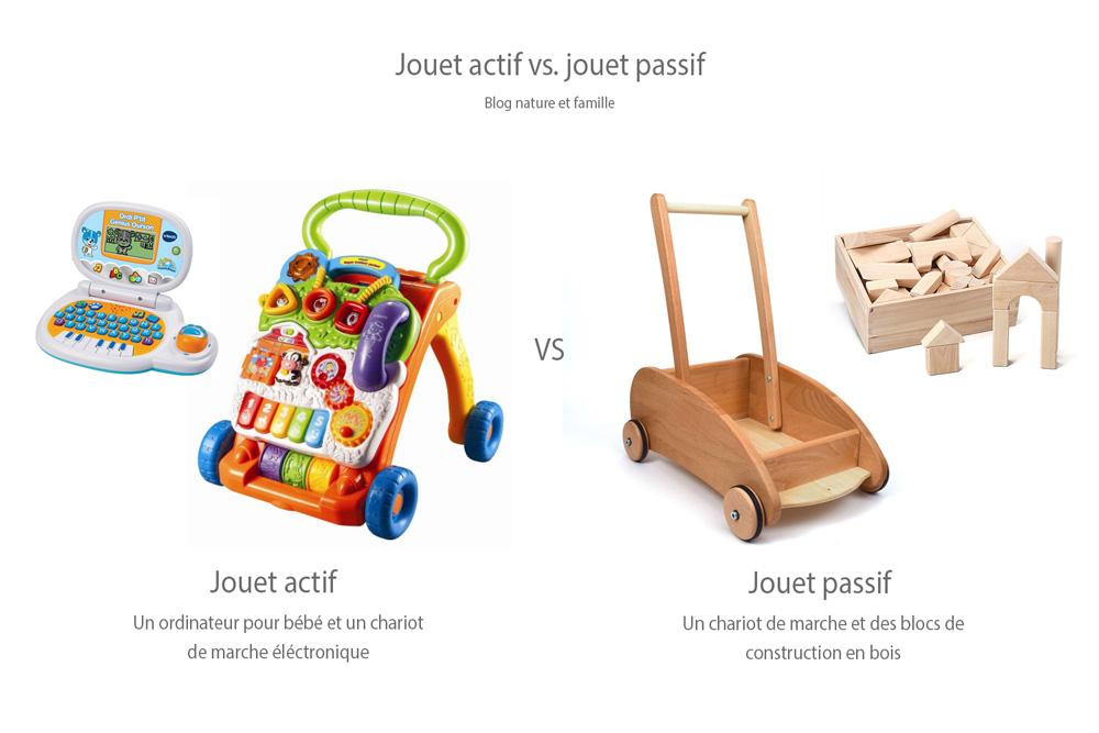 Montessori jouets passifs actifs