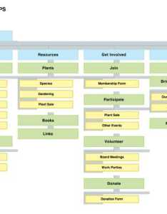 Site flowchart also new sitemap generator naturegeek   weblog rh wordpress