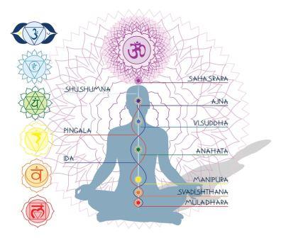 http-//energyhealinginstitute.org/wp-content/uploads/2012/06/dreamstime_s_204506161.jpg