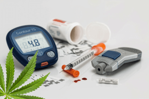 http://growcompare.eu/cannabis-the-future-of-preventing-insulin-resistance/