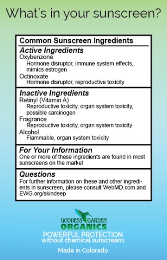 Sunscreen-Ingredients1