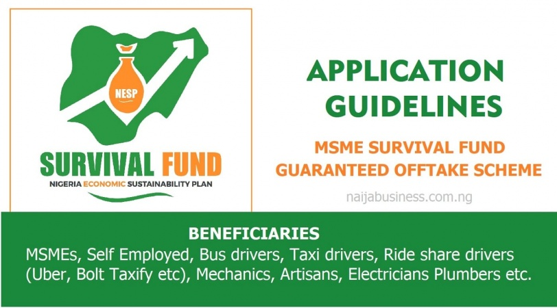 MSME: 4 simple steps to apply for survival fund