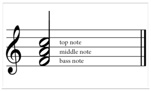 music chord
