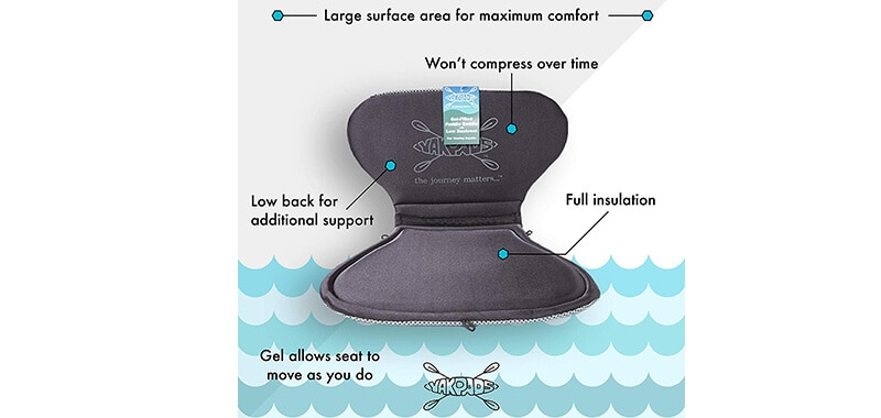 Yakpads Cushioned Seat Pad, Gel Seat Pad for Kayaks, Portable Seat Cushion for Outdoor Watersports and Recreation - Cascade Creek Specifications