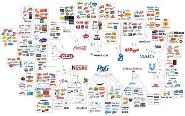 Nestle everywhere