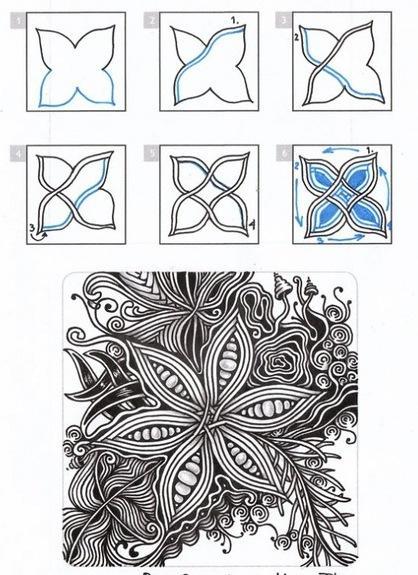 разрисовки антистресс распечатать цветочная арт терапия