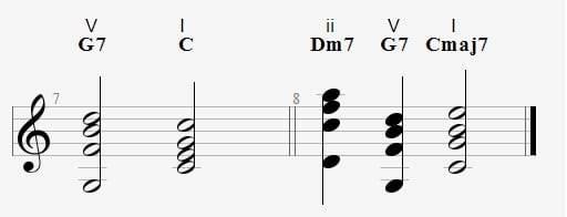 Chord Addition