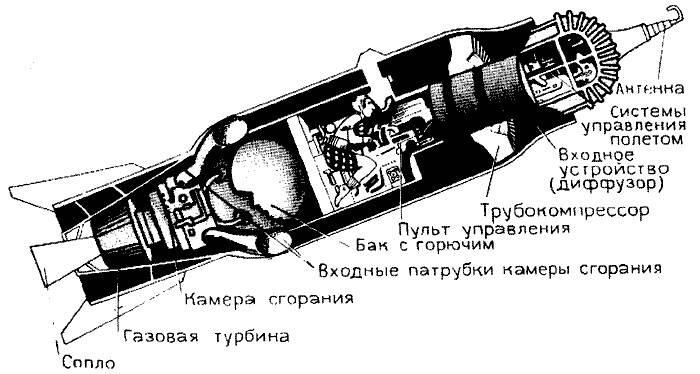 Ракета Пакаля
