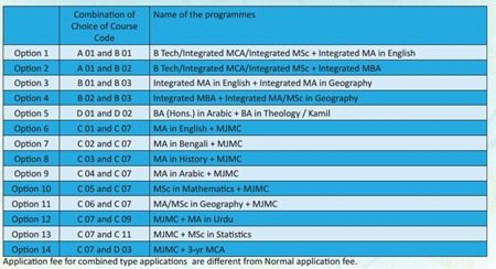 AUAT 2015 Courses