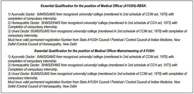 JRHMS Recruitment 2017 Education Qualification