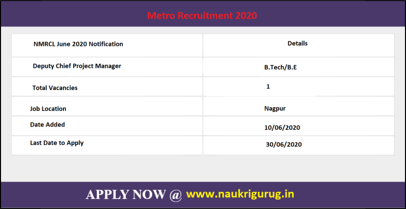 Deputy Chief Project Manager vacancy in NMRCL Recruitment 2020