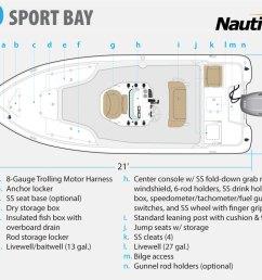 2200 sport 2019 nauticstar boatsmodel 195 bay model 2140 sport [ 1076 x 751 Pixel ]