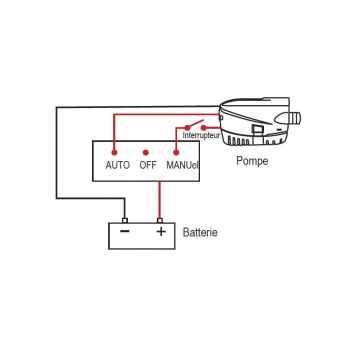 installation d'une pompe de cale schema électrique interrupteur