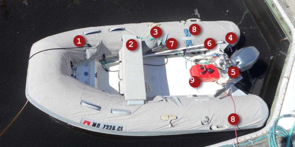 Elementos del bote
