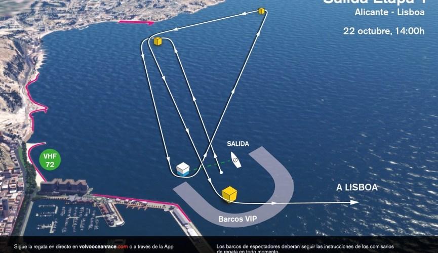 Volvo ocean race . Etapa 1
