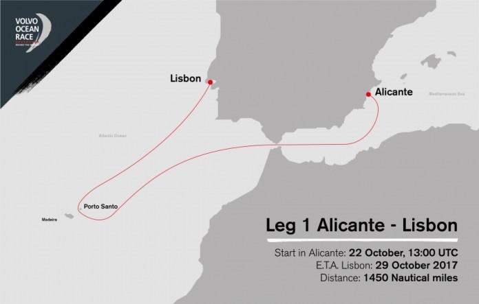 Volvo Ocean Race Etapa 1