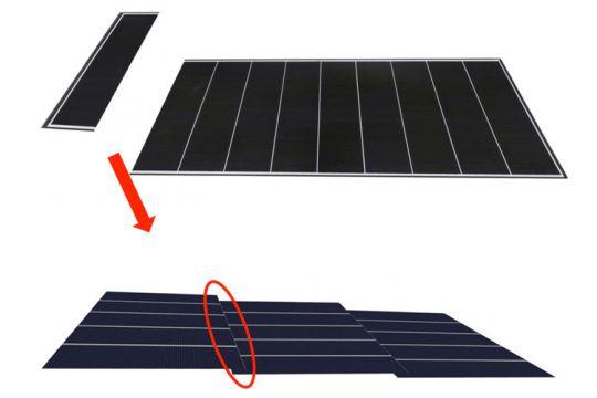 Paneles solares Galix