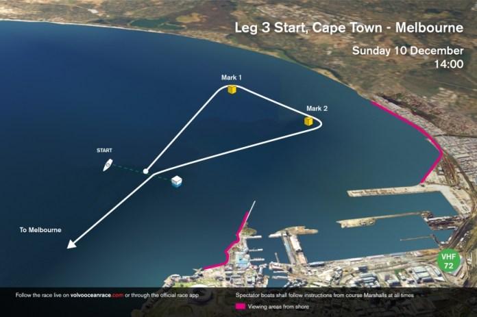 Cómo seguir la salida de la Etapa 3 desde Ciudad del Cabo?