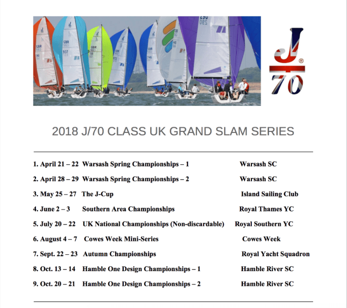 J/70 UK Class Grand Slam Series