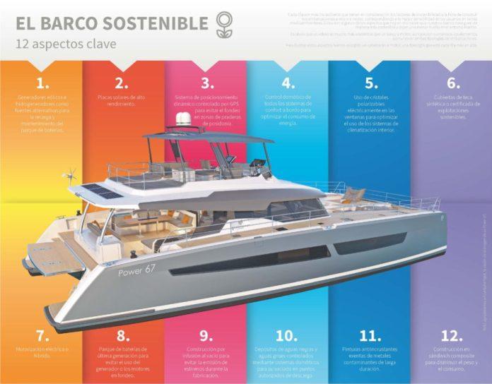 el barco sostenible